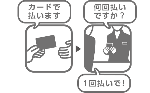 au WALLET プリペイドカードの使...